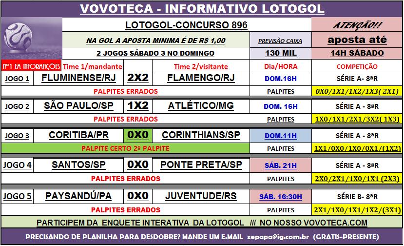 LOTOGOL 896