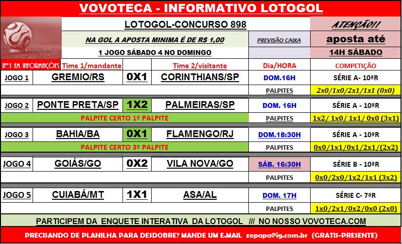 lotogol 898