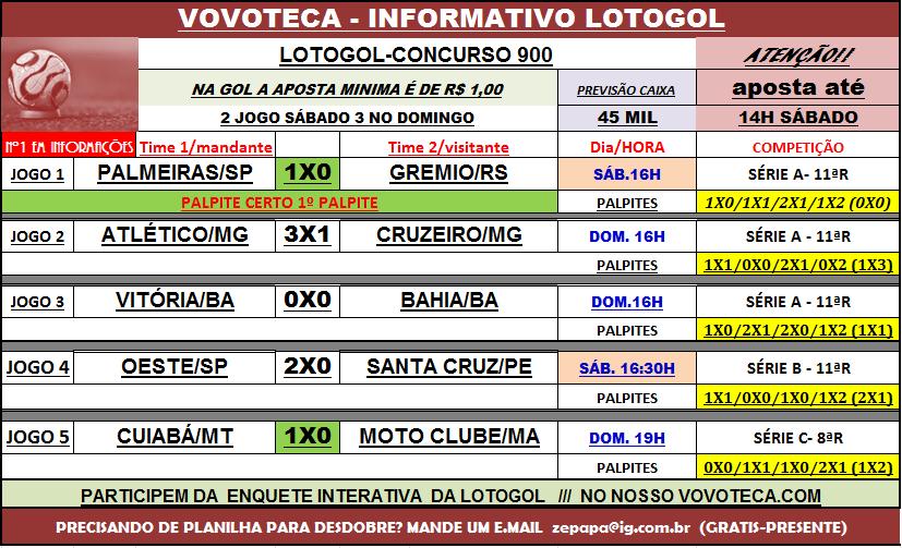 LOTOGOL 900