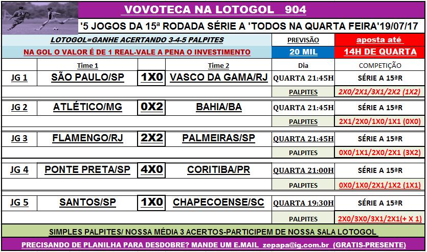 LOTOGOL 904
