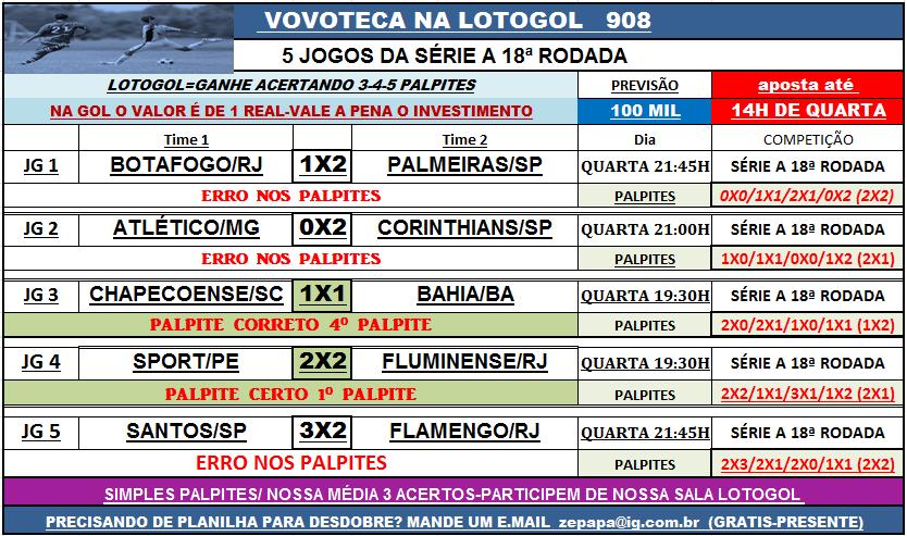 LOTOGOL 908