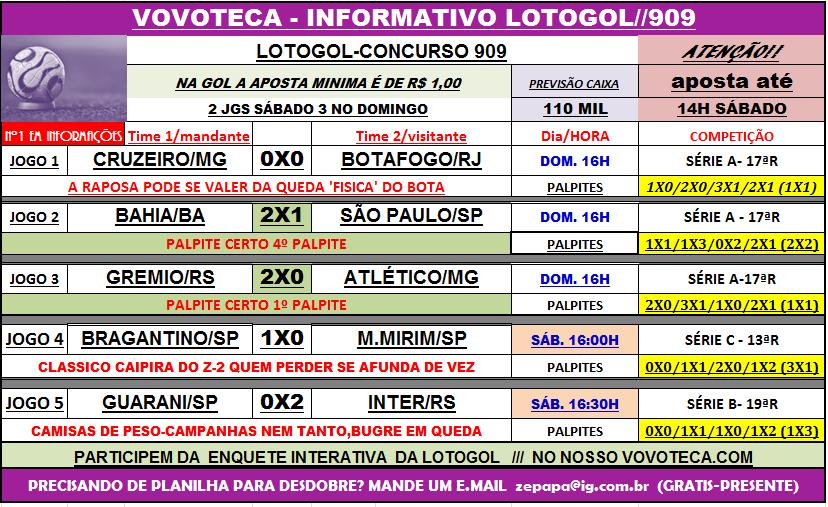 lotogol 909
