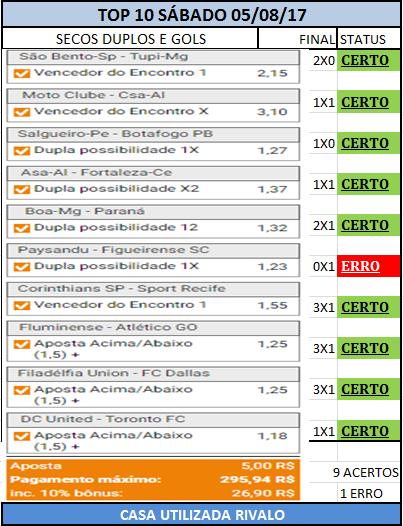 761 SAB TOP10 RESULTADOS