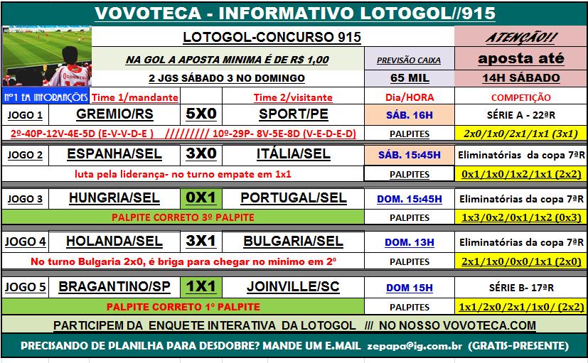 lotogol 915