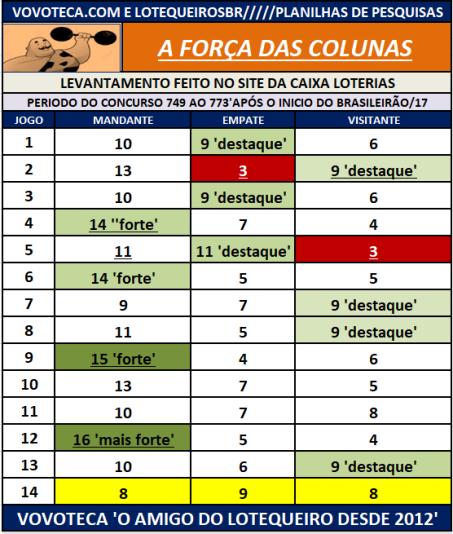 774 A FORÇA DAS COLUNAS