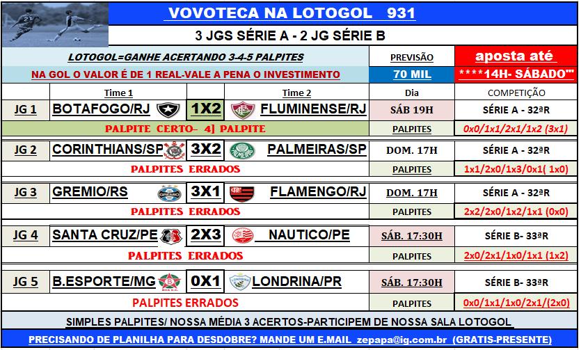 lotogol 931
