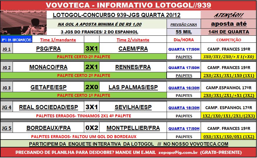 LOTOGOL 939