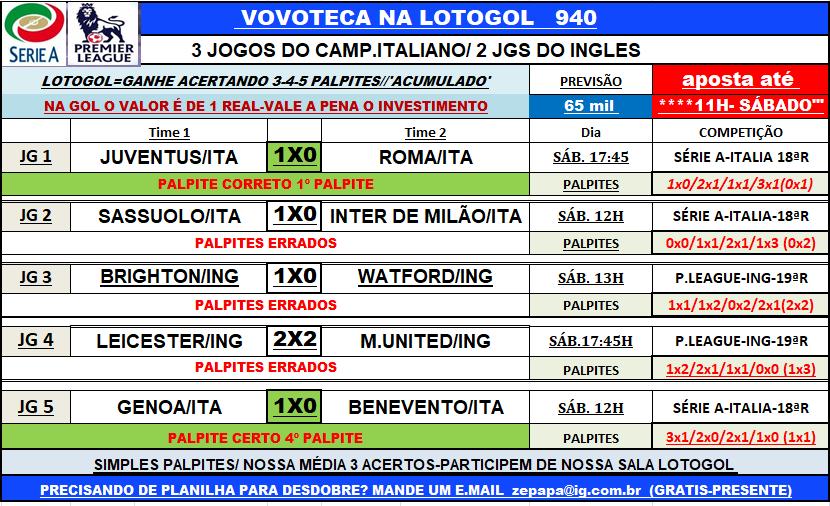 lotogol 940