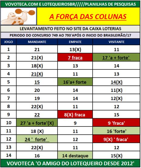 794 A FORÇA