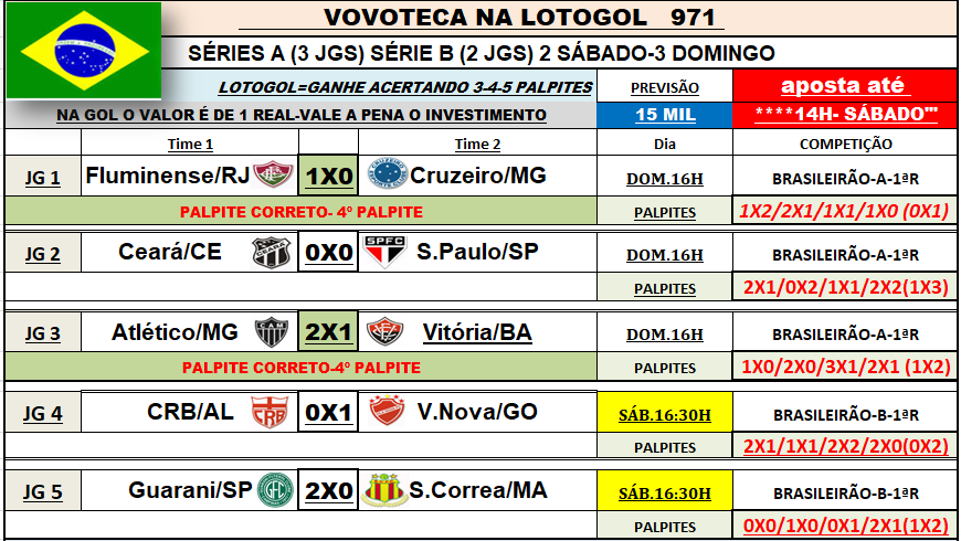 lotogol 971