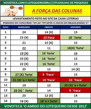 800 FORÇA COLUNAS