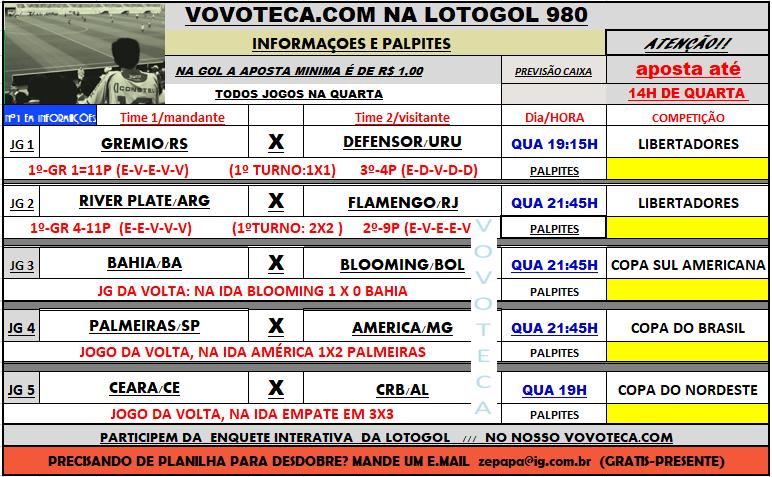 lotogol 980