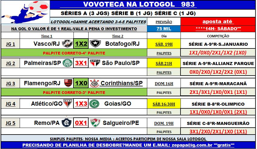 lotogol 983