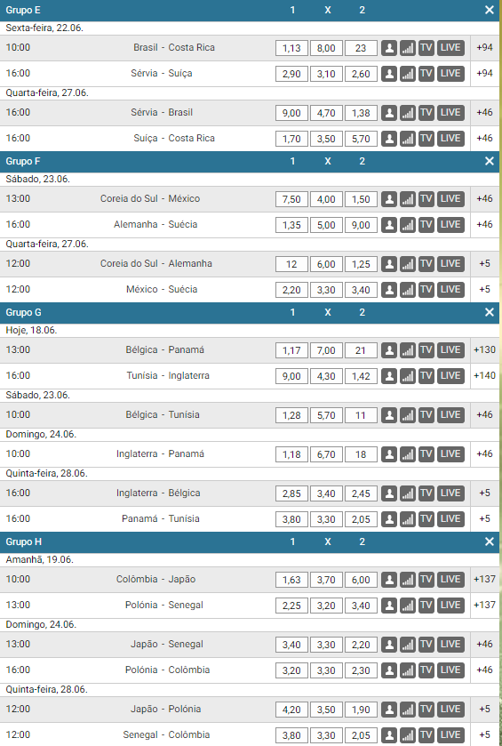 Espaço BETS  Copa do mundo- cotas da fase de grupos-tips do Maoski  imperdivel – VOVOTECA O AMIGO DO LOTEQUEIRO 6253333c3a125