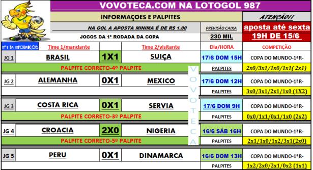lotogol 987