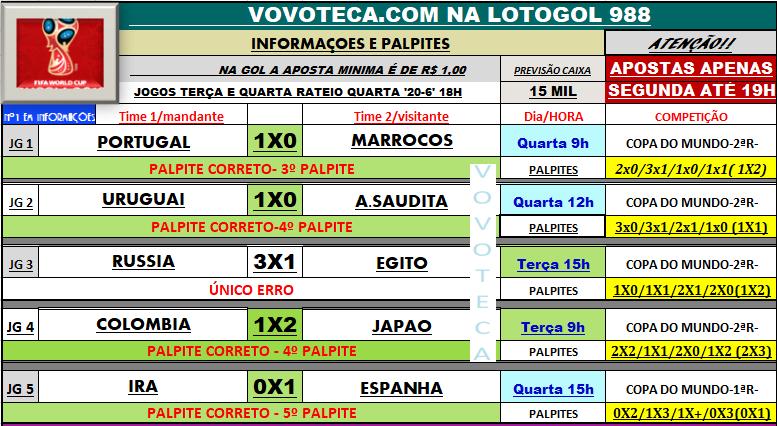 lotogol 988 a