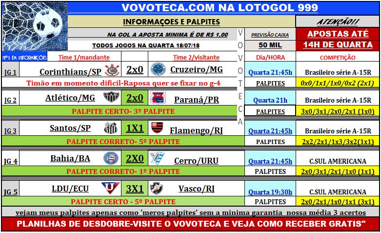 lotogol 999