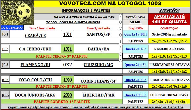 LOTOGOL 1003 GRADE