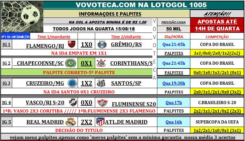 lotogol 1005 grade