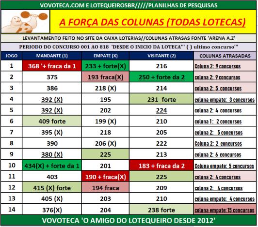 819 FORÇA COLUNAS