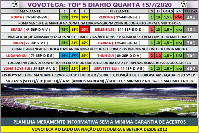 TOP 5 DIARIO QUARTA