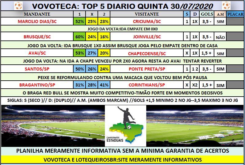 TOP 5 DIARIO QUINTA