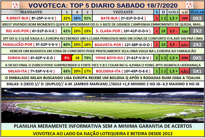 TOP 5 DIARIO SABADO