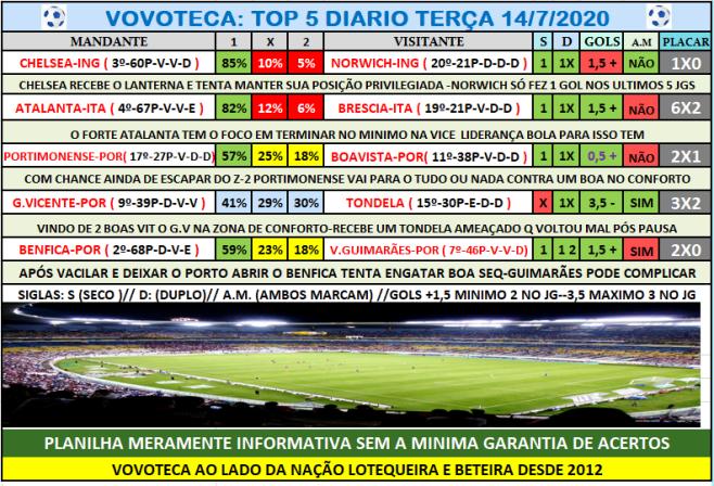 TOP 5 DIARIO TERÇA